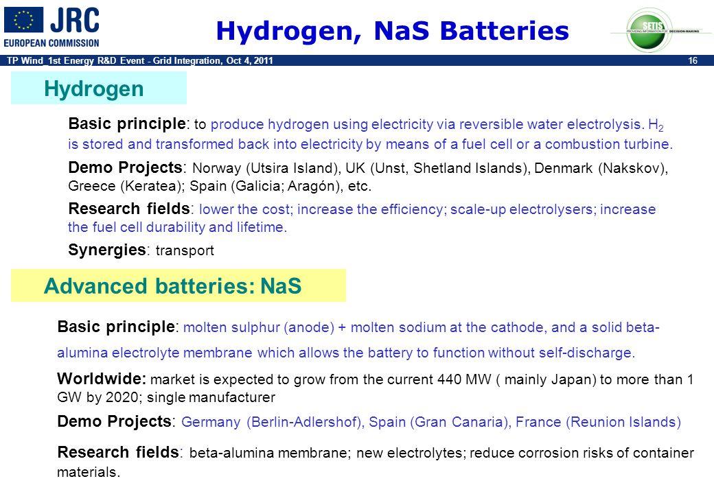 Hydrogen, NaS Batteries