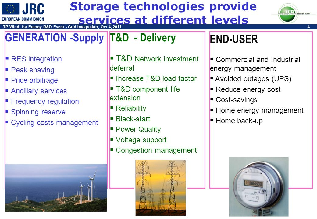 Storage technologies provide services at different levels