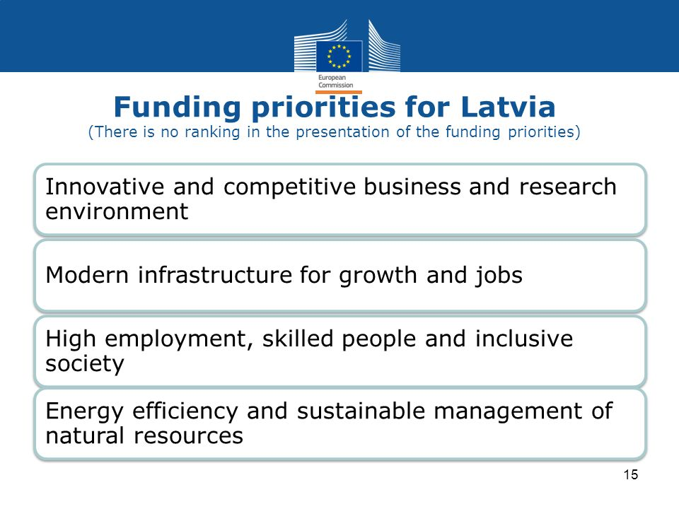 Funding priorities for Latvia (There is no ranking in the presentation of the funding priorities)