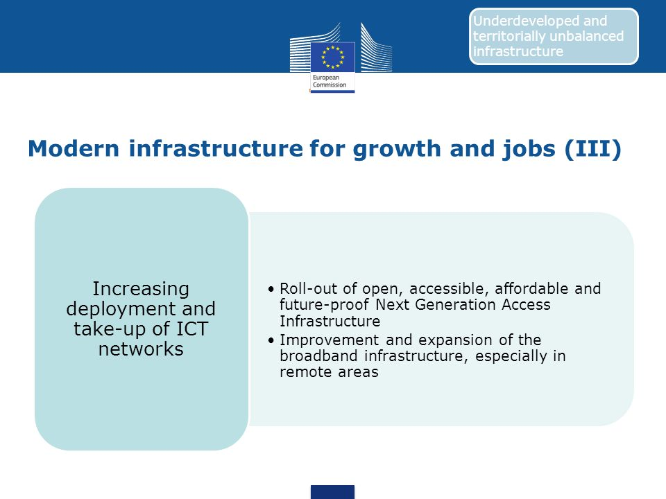 Modern infrastructure for growth and jobs (III)