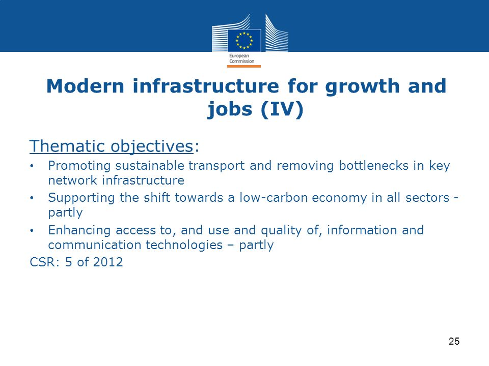 Modern infrastructure for growth and jobs (IV)