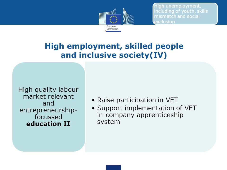 High employment, skilled people and inclusive society(IV)