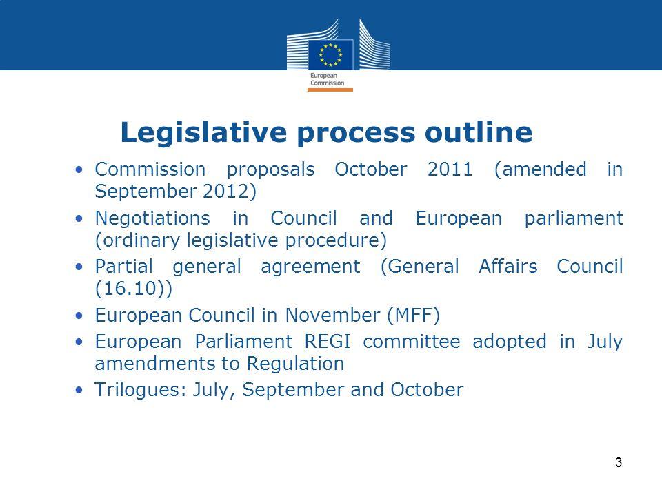 Legislative process outline