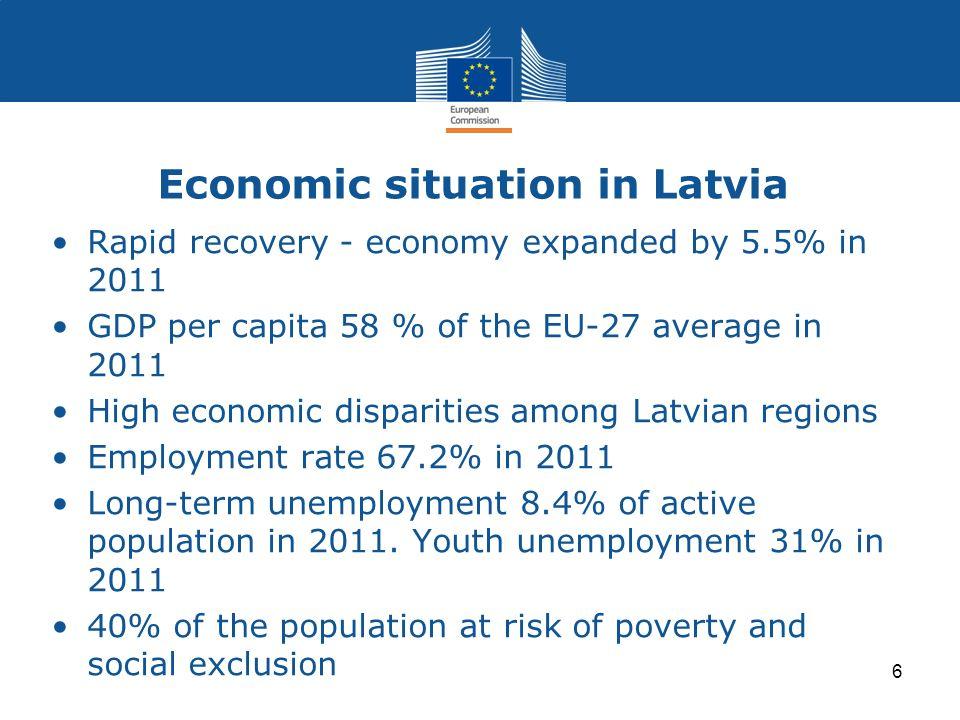 Economic situation in Latvia
