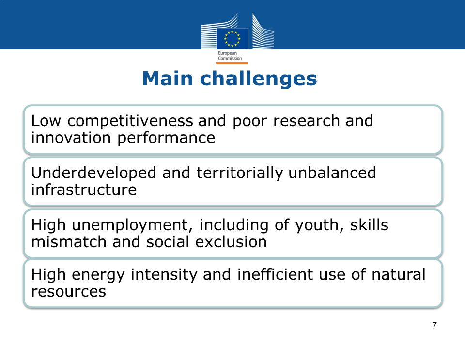 Main challengesLow competitiveness and poor research and innovation performance. Underdeveloped and territorially unbalanced infrastructure.