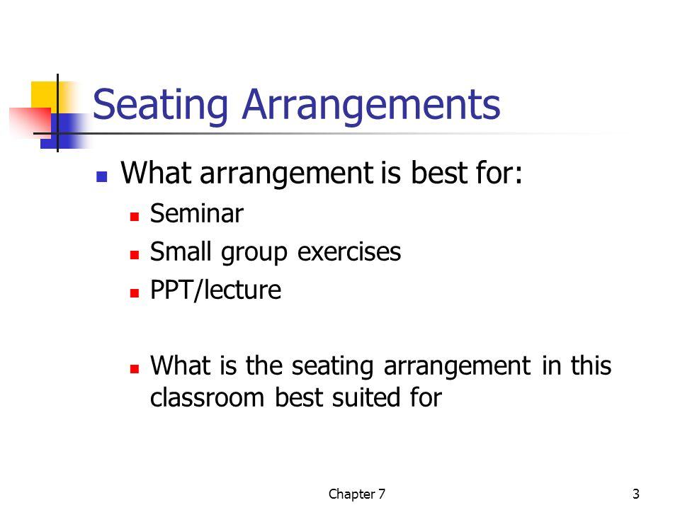 training strategy ppt presentation