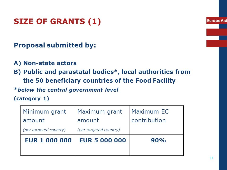 SIZE OF GRANTS (1) Proposal submitted by: Non-state actors
