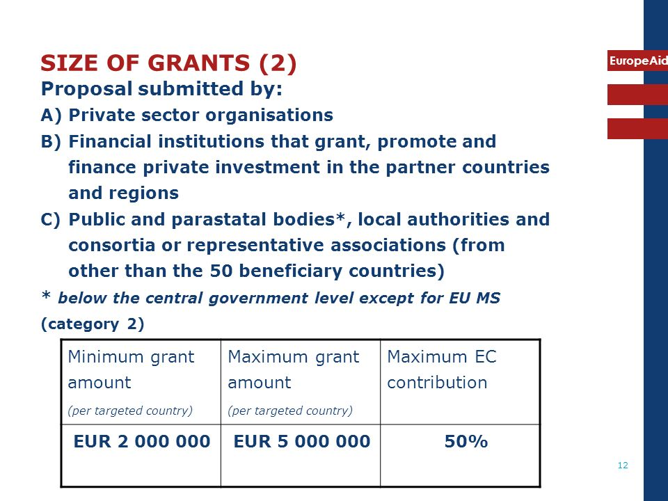 SIZE OF GRANTS (2) Proposal submitted by: Private sector organisations