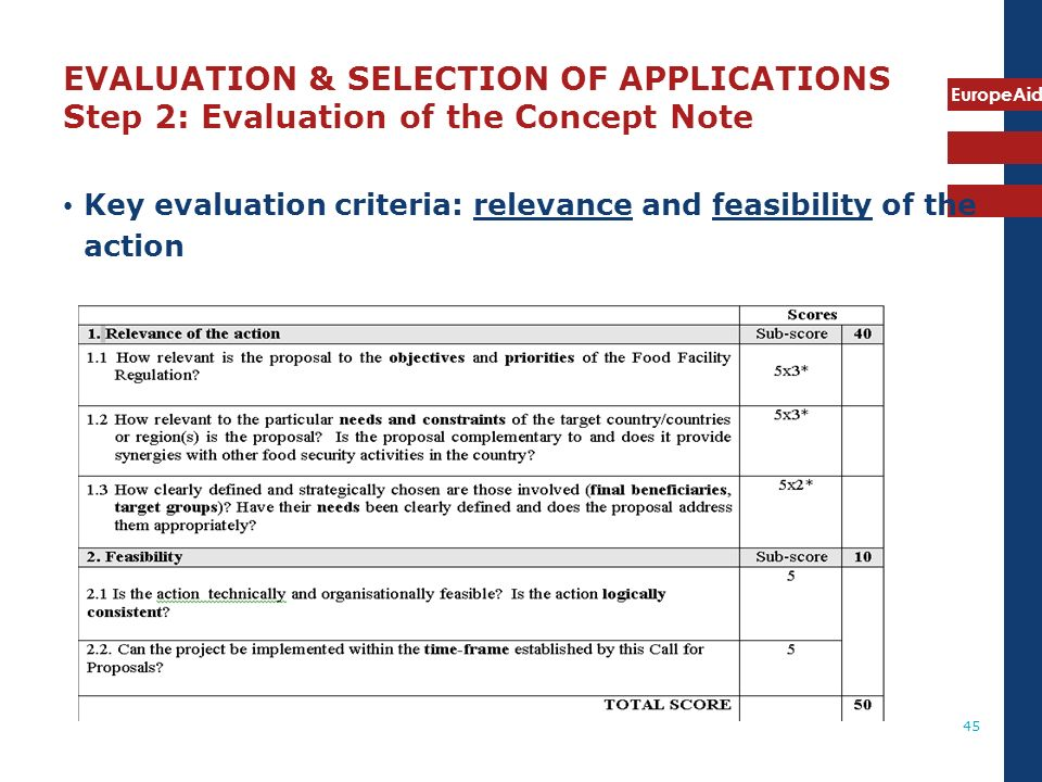 EVALUATION & SELECTION OF APPLICATIONS Step 2: Evaluation of the Concept Note