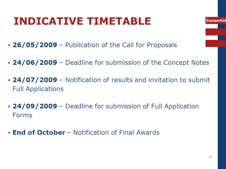 INDICATIVE TIMETABLE 26/05/2009 – Publication of the Call for Proposals. 24/06/2009 – Deadline for submission of the Concept Notes.