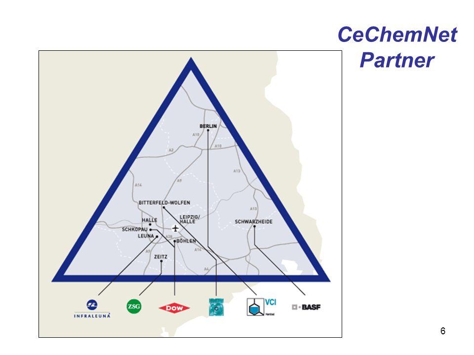 CeChemNet Partner