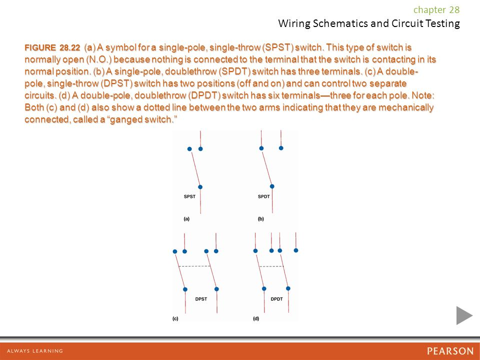 wiring schematics and circuit testing - ppt video online ... rotary switch spst wiring diagram normally open spst wiring diagram