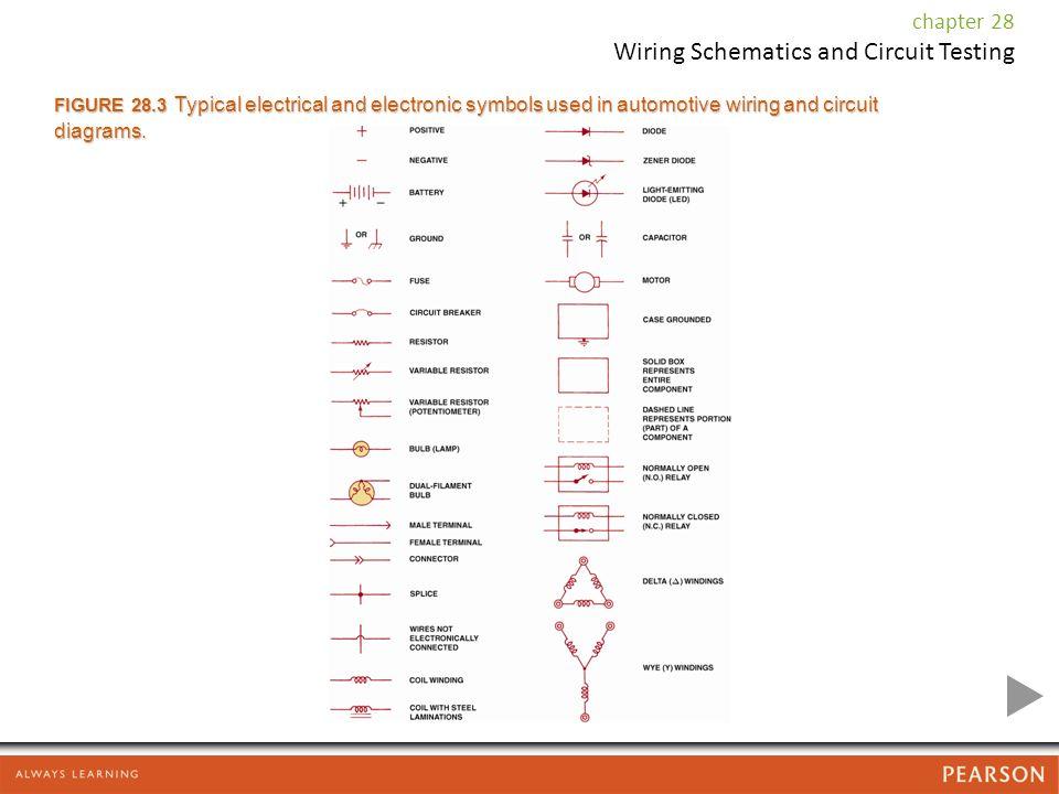 vehicle wiring schematic symbols: wiring schematics and circuit testing