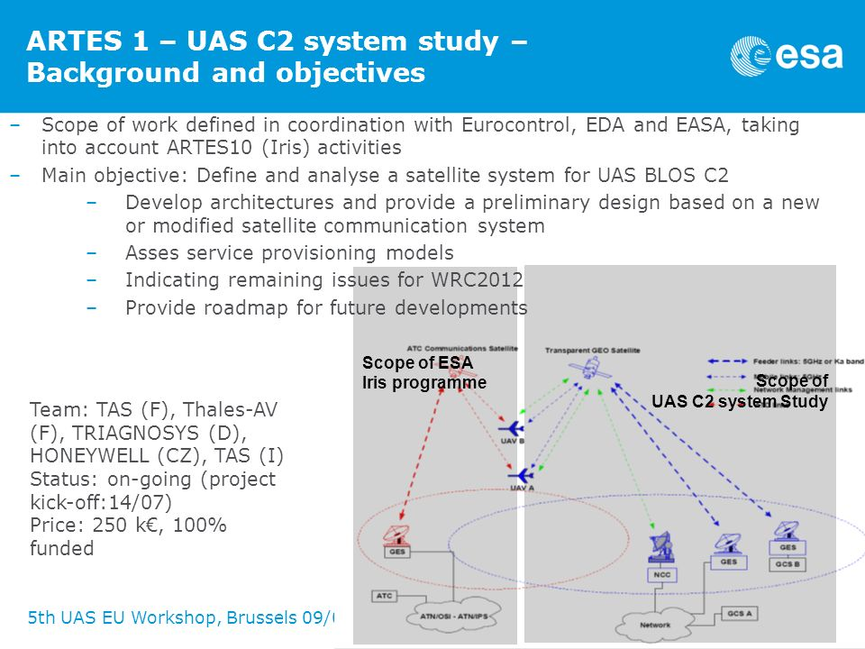 ARTES 1 – UAS C2 system study – Background and objectives