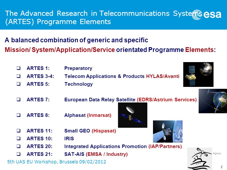 The Advanced Research in Telecommunications Systems (ARTES) Programme Elements