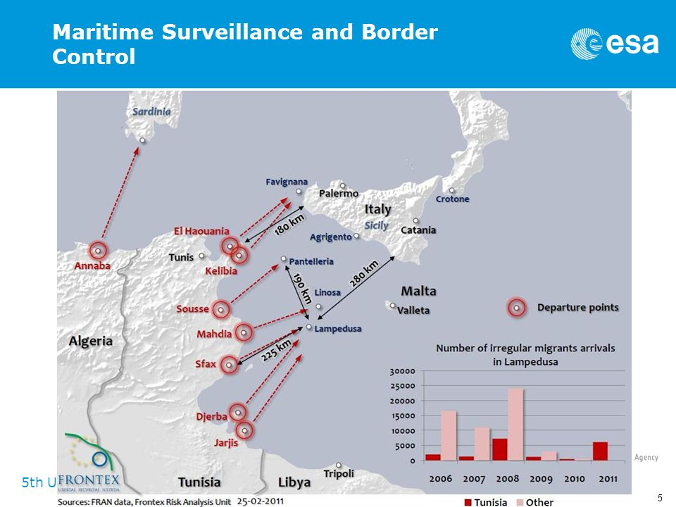 Maritime Surveillance and Border Control