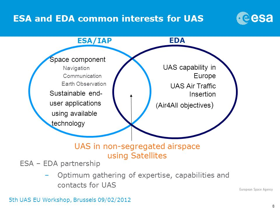 ESA and EDA common interests for UAS