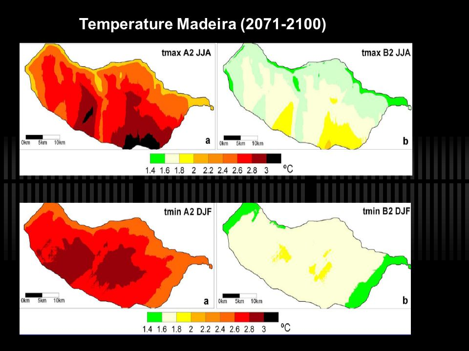 Temperature Madeira (2071-2100)