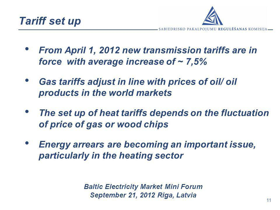 Tariff set up From April 1, 2012 new transmission tariffs are in force with average increase of ~ 7,5%