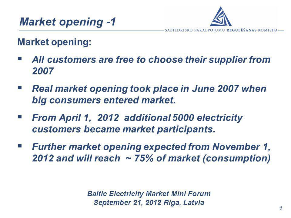 Market opening -1 Market opening: