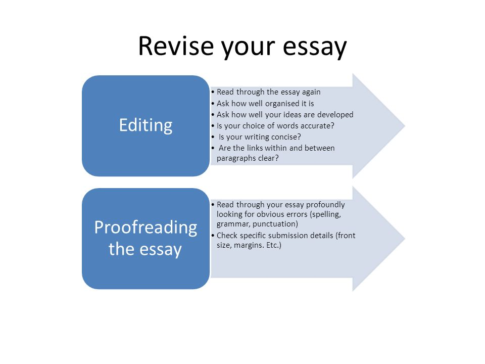 northwestern statement essay forum How to start writing a personal statement  and i utilized my take from a patient's perspective in my essay  northwestern university library.
