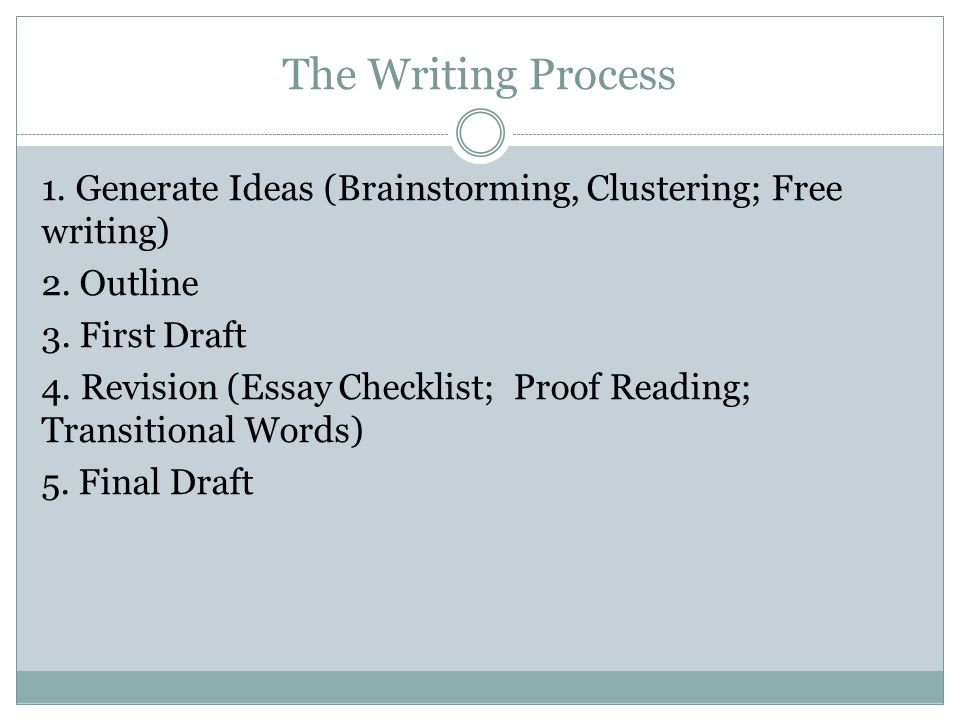 essay about your writing process Process analysis essay writing guide for students on essaybasicscom.