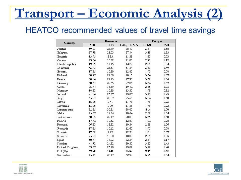 Transport – Economic Analysis (2)