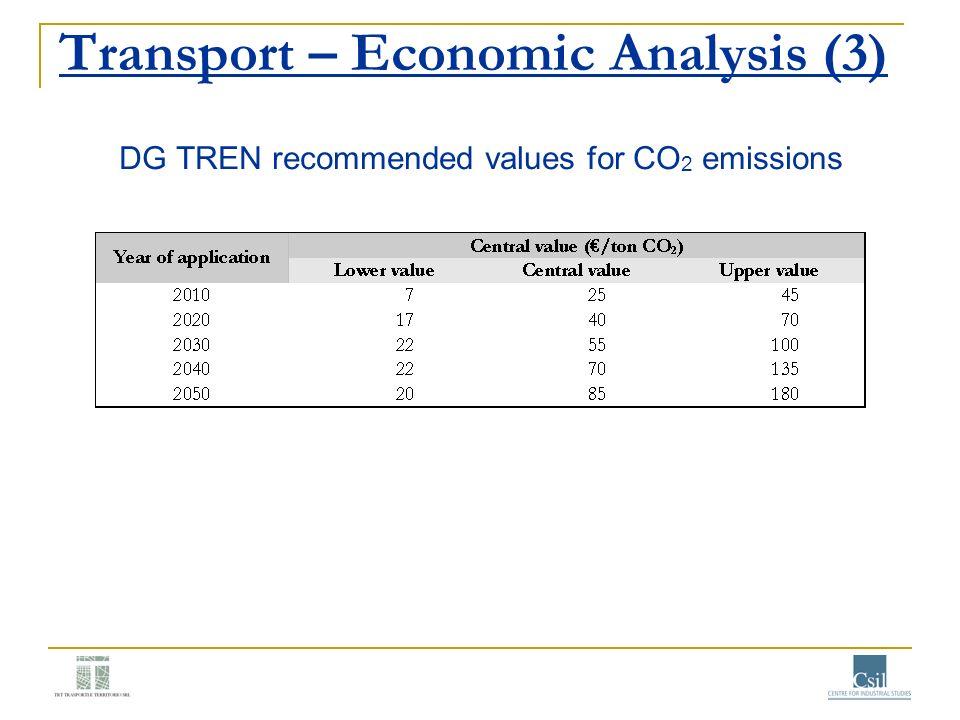 Transport – Economic Analysis (3)