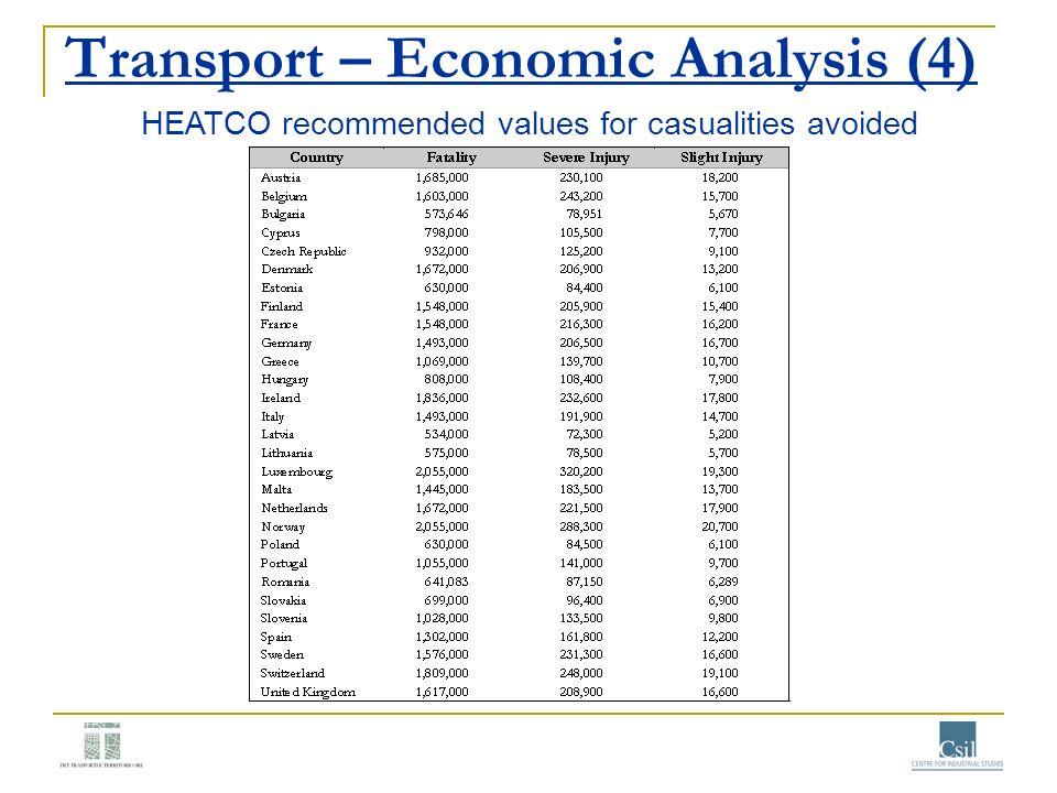 Transport – Economic Analysis (4)