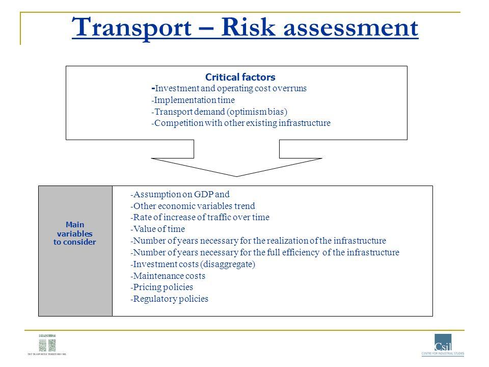 Transport – Risk assessment