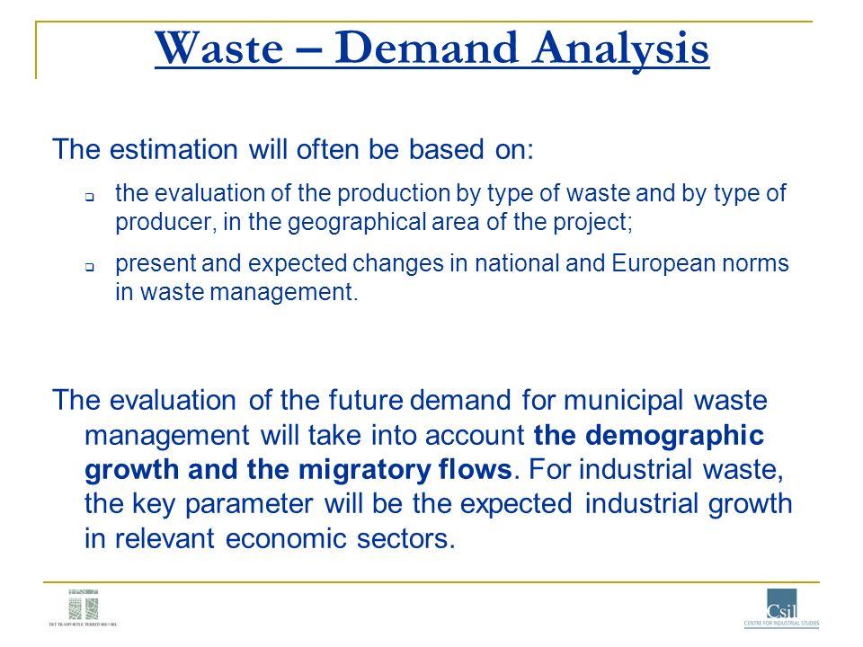 Waste – Demand Analysis