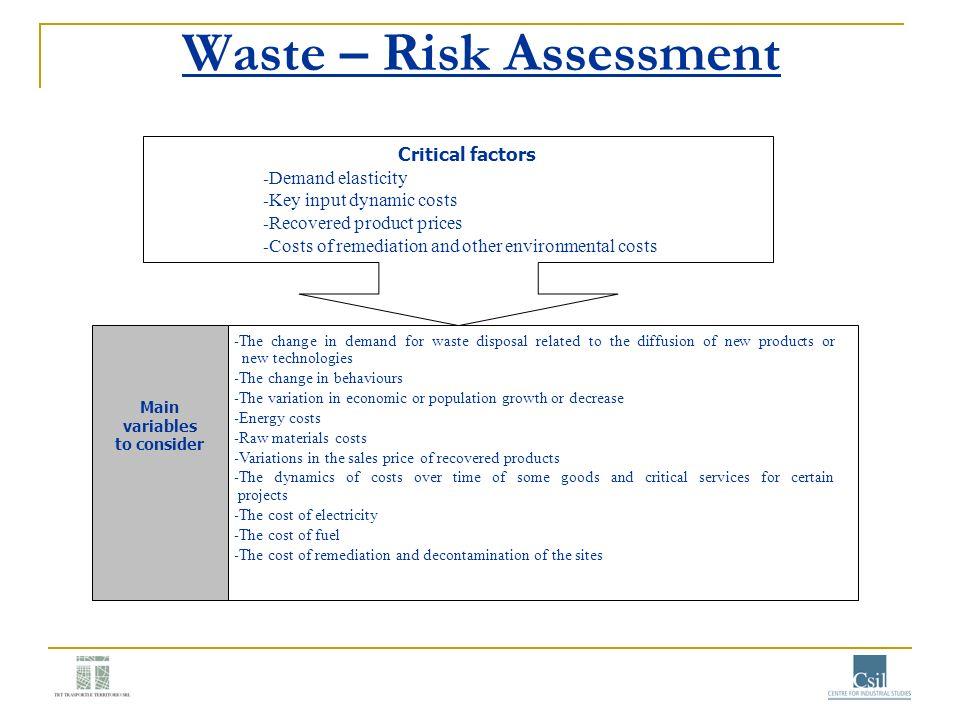 Waste – Risk Assessment