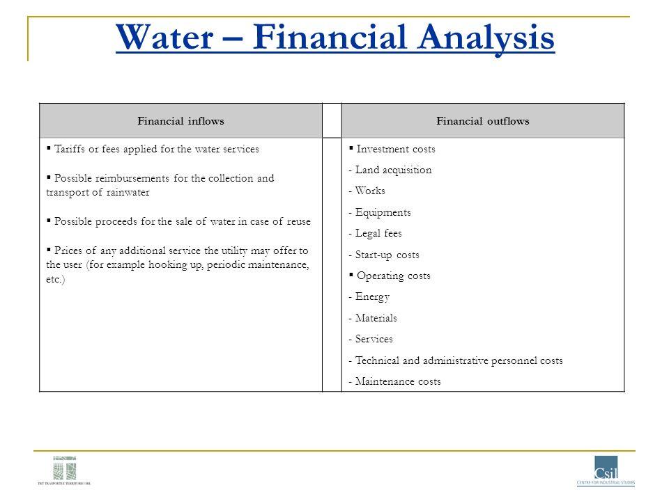 Water – Financial Analysis