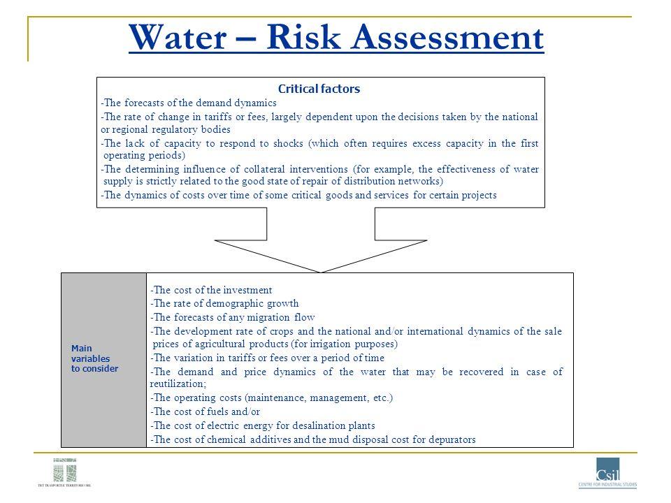Water – Risk Assessment