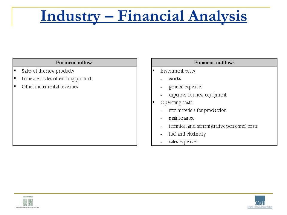 Industry – Financial Analysis