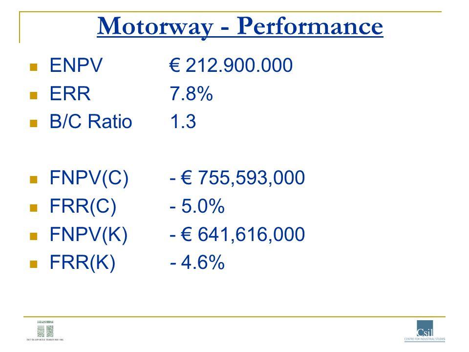Motorway - Performance