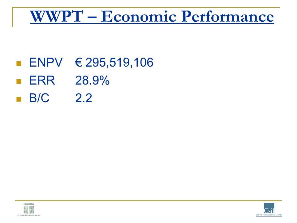 WWPT – Economic Performance