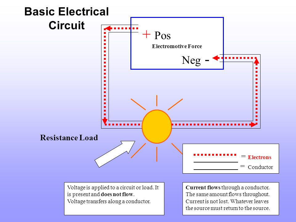 basic electricity ppt jeffdoedesign com Basic Outlet Wiring Basic House Wiring Diagrams