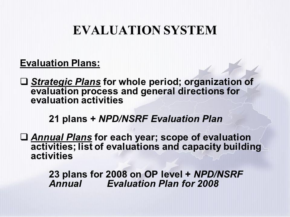 EVALUATION SYSTEM Evaluation Plans: