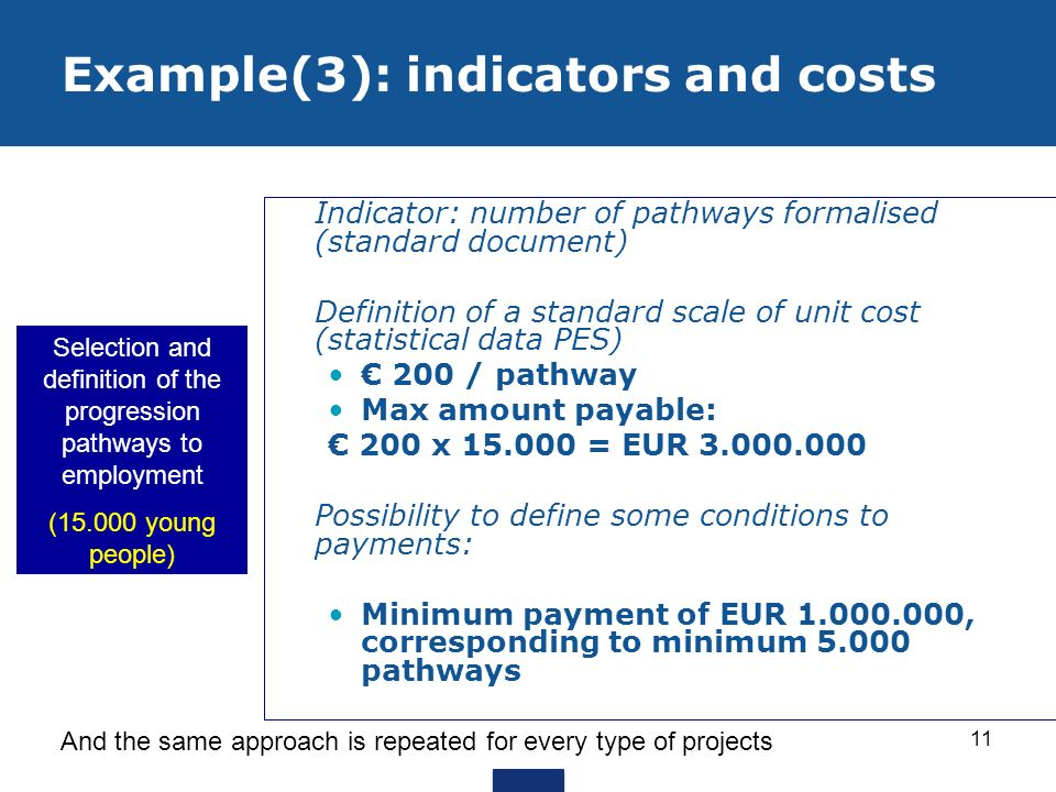 Example(3): indicators and costs