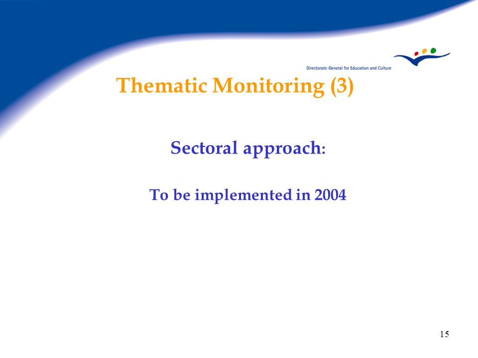 Thematic Monitoring (3)