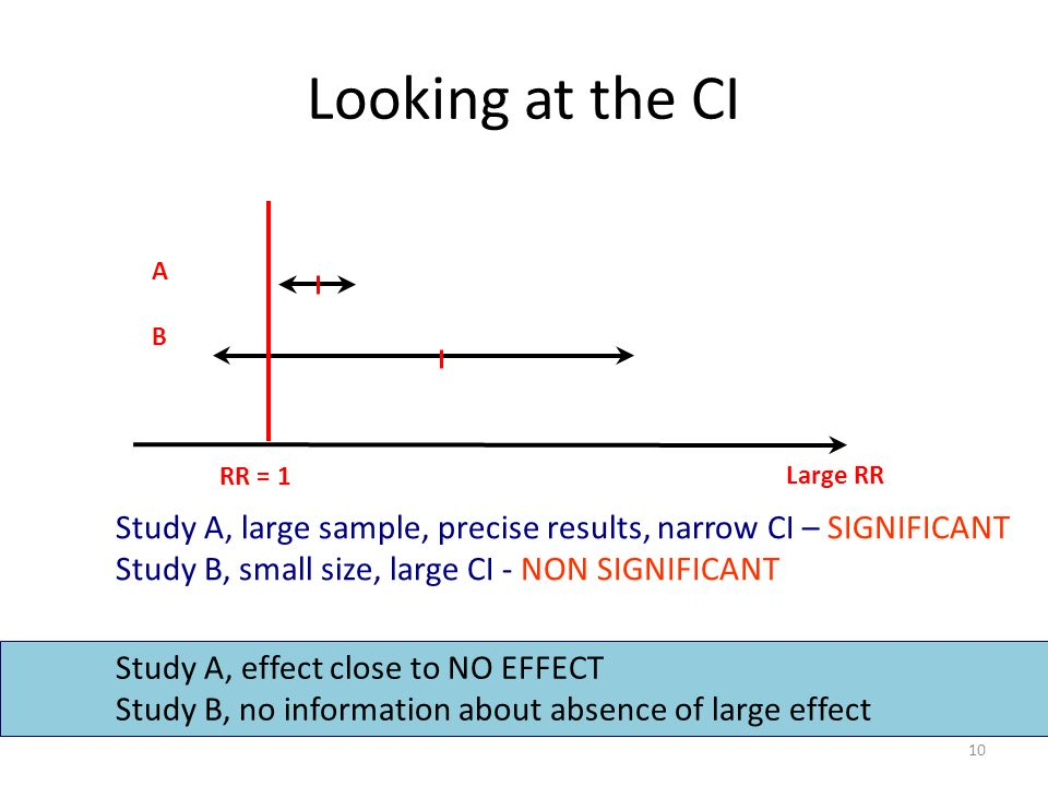 Looking at the CI RR = 1. A. B. Large RR. Study A, large sample, precise results, narrow CI – SIGNIFICANT.