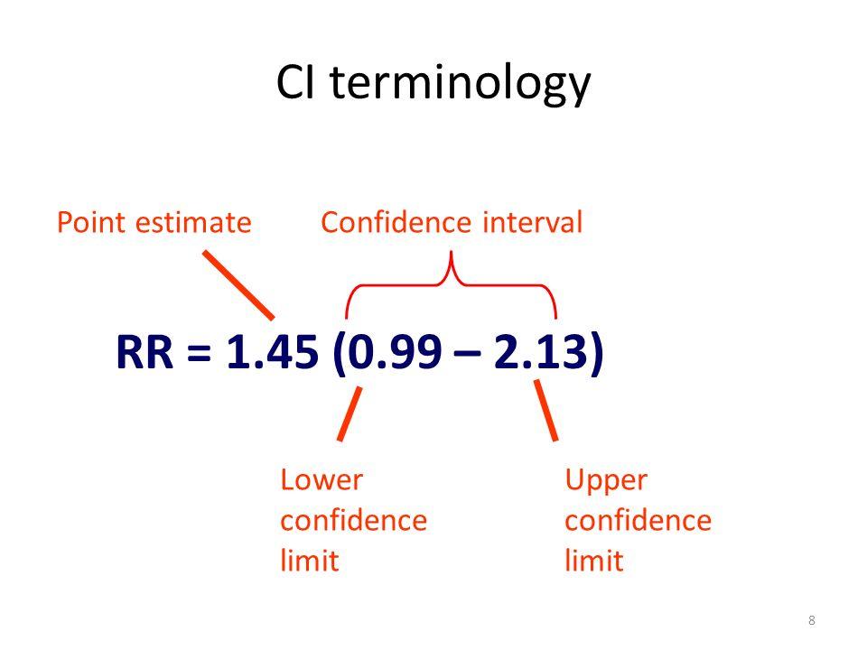 CI terminology RR = 1.45 (0.99 – 2.13) Point estimate