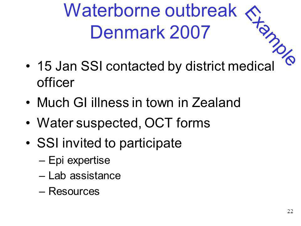 Waterborne outbreak Denmark 2007