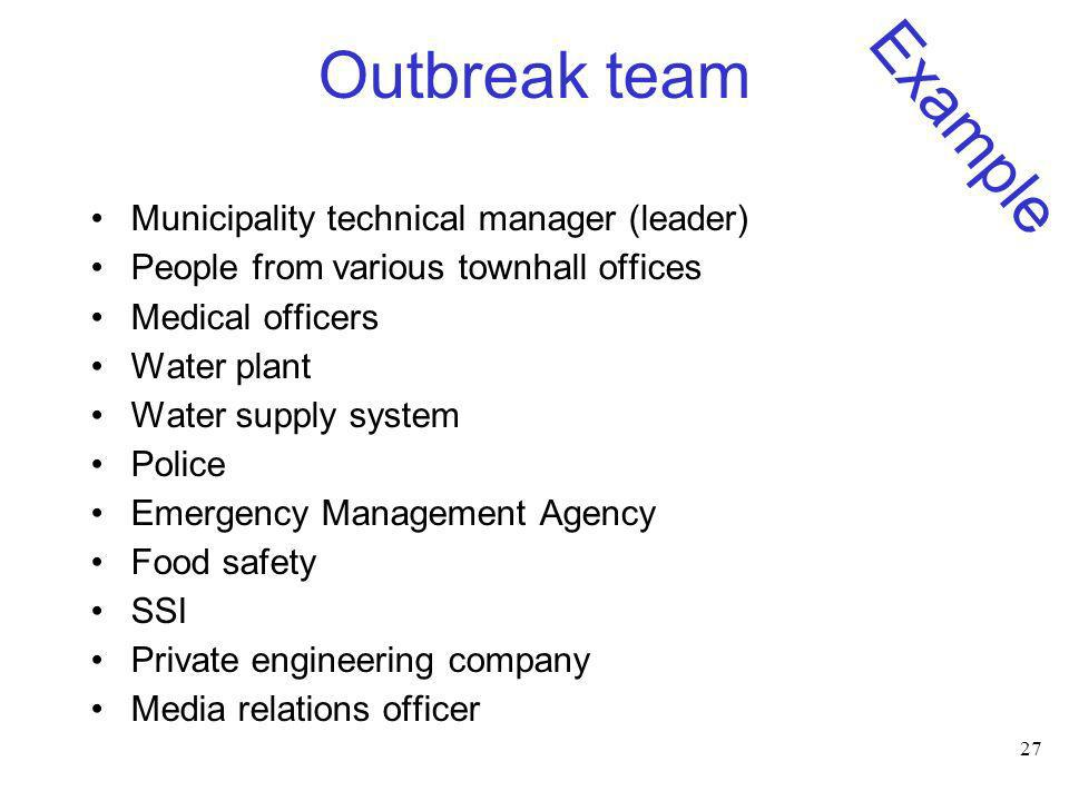 Outbreak team Example Municipality technical manager (leader)