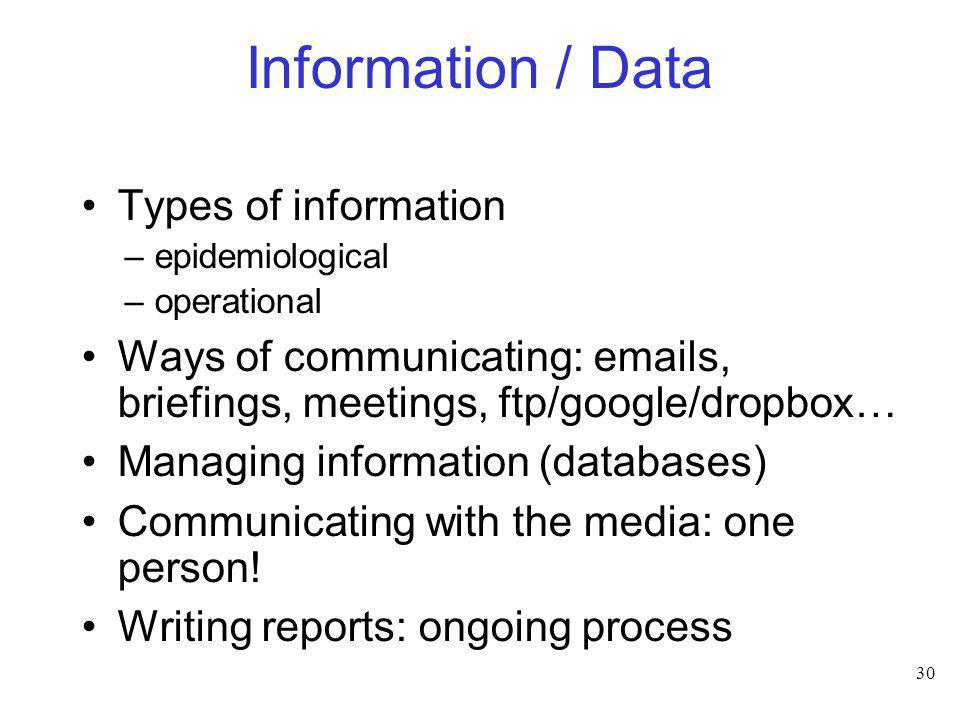 Information / Data Types of information