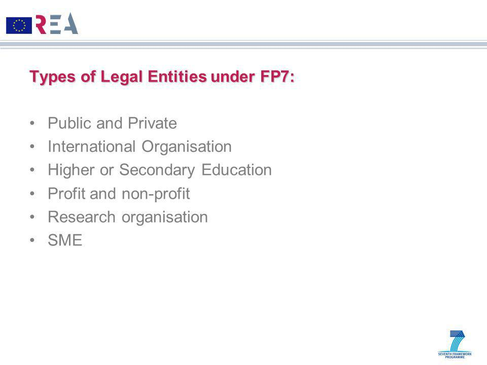 Types of Legal Entities under FP7: