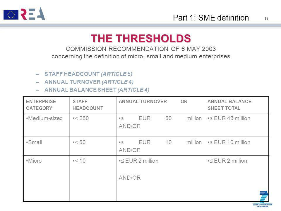 Part 1: SME definition 19. THE THRESHOLDS COMMISSION RECOMMENDATION OF 6 MAY 2003 concerning the definition of micro, small and medium enterprises.
