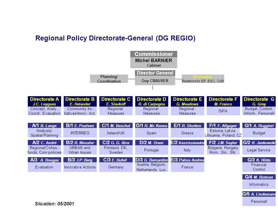 Regional Policy Directorate-General (DG REGIO)