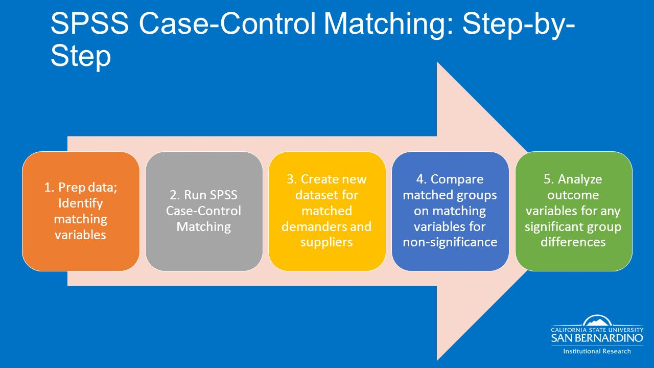matching in case-control studies ppt